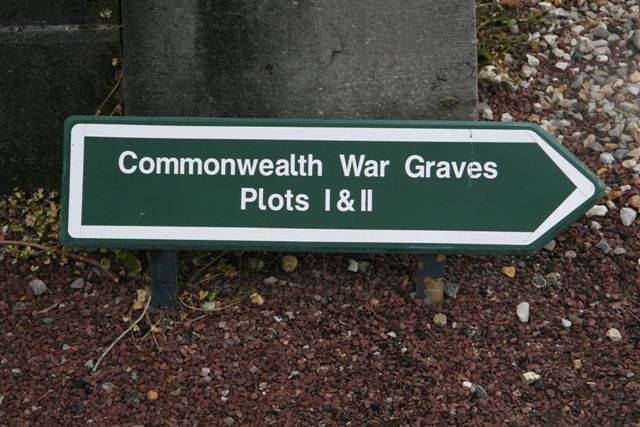 Plots I & II sign