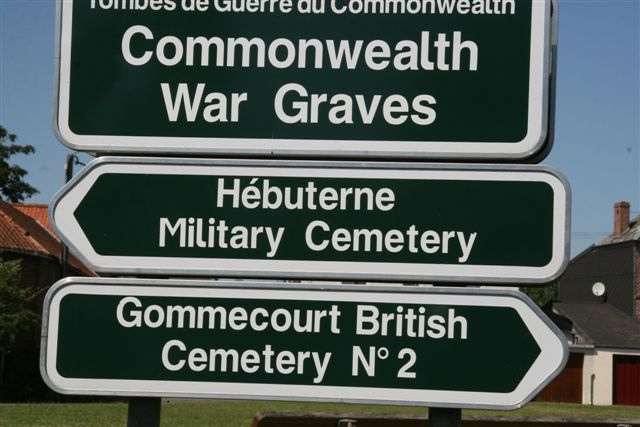 Group signpost